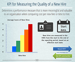 Measuring the quality of a new hire